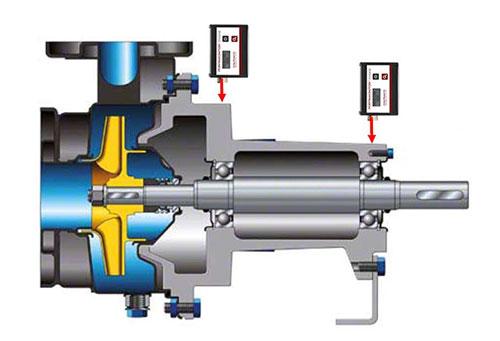 Portamonitor-Function500